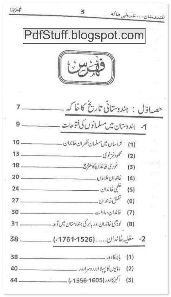 Contents of Urdu book Hindustan Ka Tareekhi Khaka