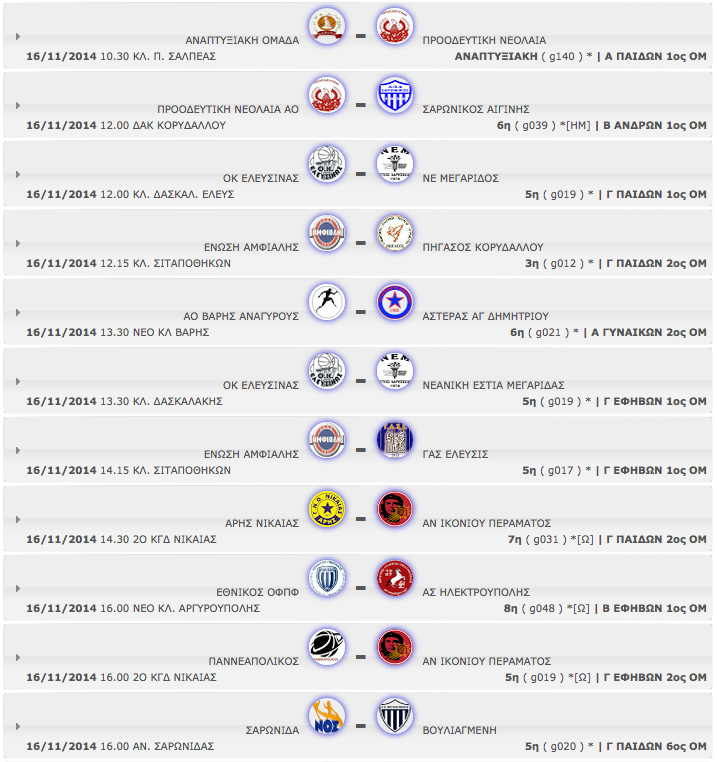 ΚΥΡΙΑΚΗ 16.11.2014 |  Το πρόγραμμα αγώνων της ημέρας όλων των κατηγοριών - ομίλων (με βάση την ώρα έναρξης)