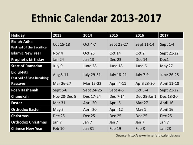 Calendar 2017 Uae Vector