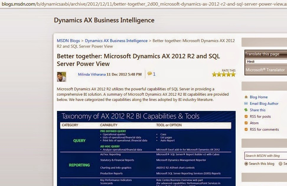 Microsoft Dynamics AX 2012 R2 and SQL Server Power View