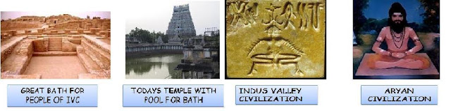 the indus and aryan civilizations and The aryans in the indus valley: texts, castes & beliefs  knowledge application - apply your understanding of the topic to answer the quiz questions on aryan civilization,  civilizations in.