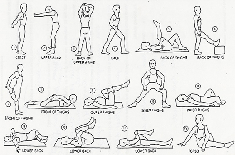Things to recall: Stretch after workout