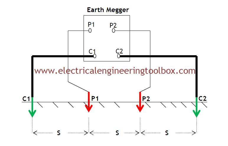 How to measure soil resistivity learning electrical for Soil resistivity