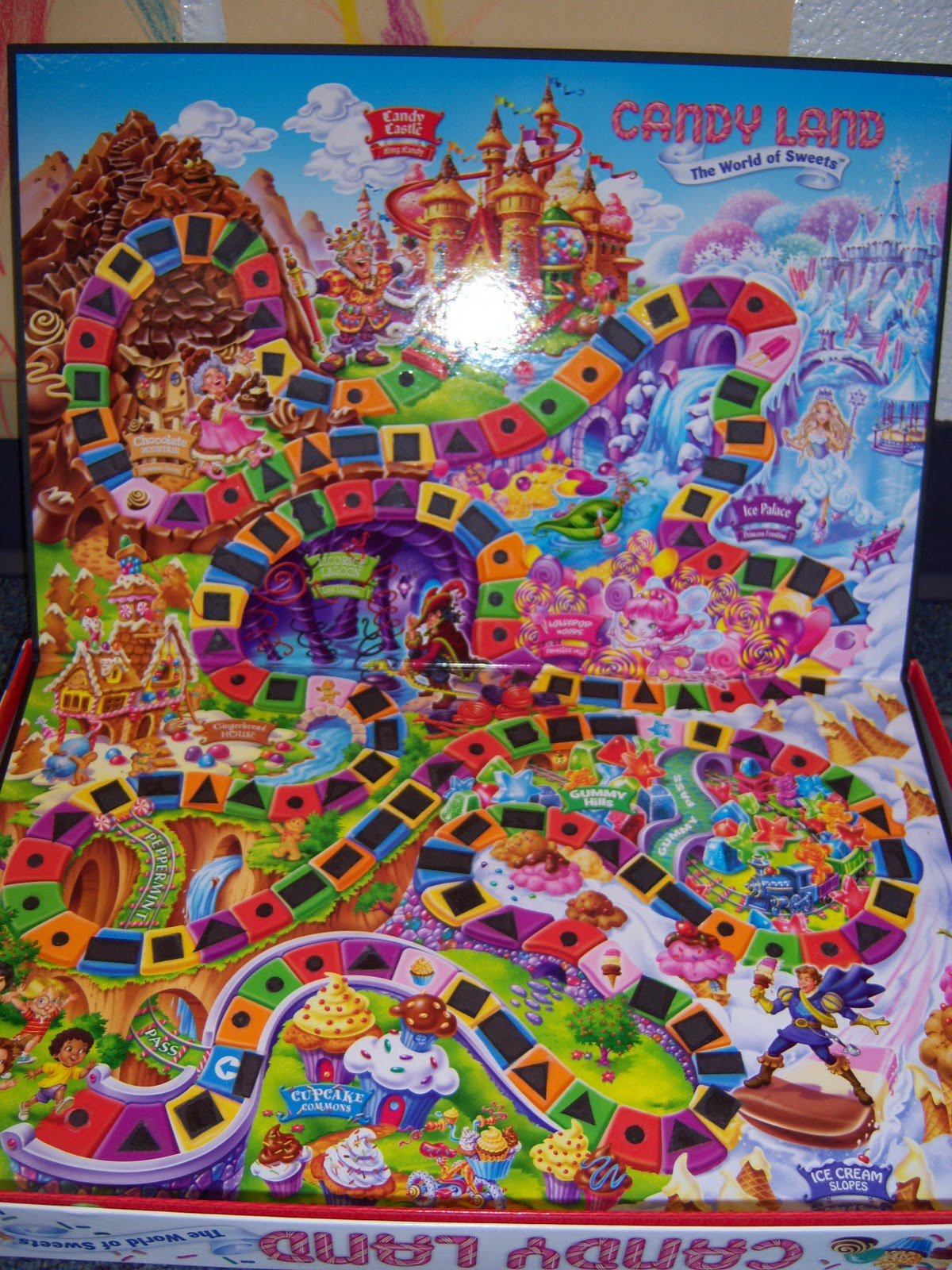 Candyland Board Game Layout