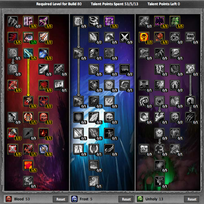 PVE Blood Death Knight Tank Guide, WoW WotLK 3.3.5a ...