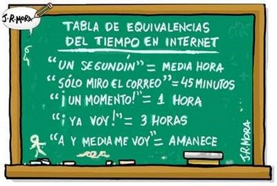 Tabla equivalencia tiempo en Internet