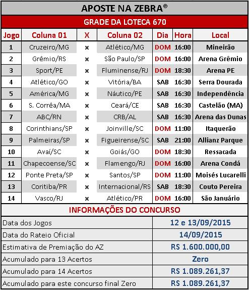LOTECA 670 - GRADE OFICIAL DO AZ