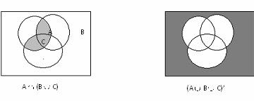 Devisetyawati logika himpunan yang kita jumpai dalam logika sering kali membicarakan kumpulan dari obyek obyek maka teori himpunan sering kali dapat diaplikasikan pada logika ccuart Gallery