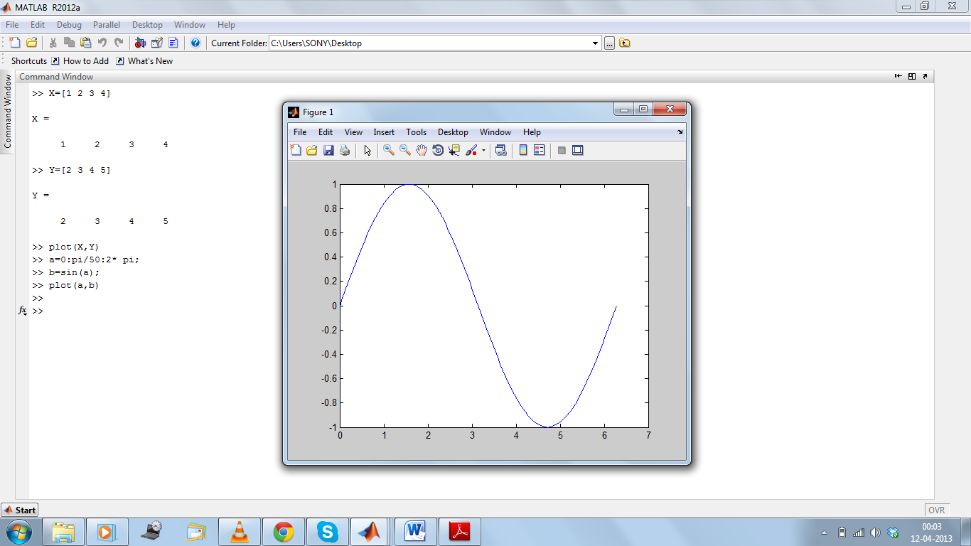 MATLAB Sine Plot Graph