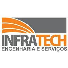 ENGENHARIA E TECNOLOGIA