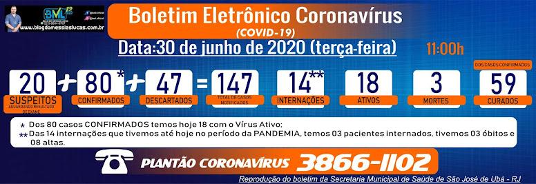Boletim COVID-19 São José de Ubá - RJ