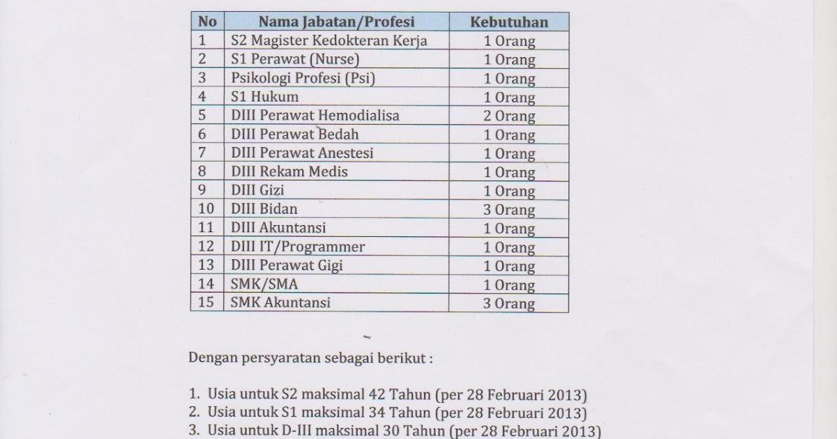 Lowongan kerja PT.Kaltim Medika Utama (RS PKT)  Lowongan