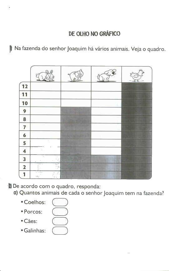 Licao De Casa Graficos E Tabelas Atividades De Matematica 3ano
