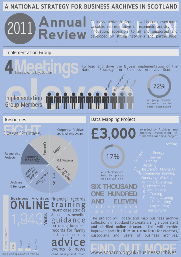The genes blog business archives in scotland infographic to mark this we have preparedan infographic to highlight some of our achievements in our first year the full infographic can be viewed and downloaded here fandeluxe Choice Image