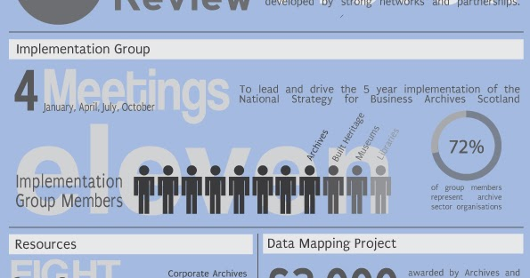 The genes blog business archives in scotland infographic fandeluxe Choice Image
