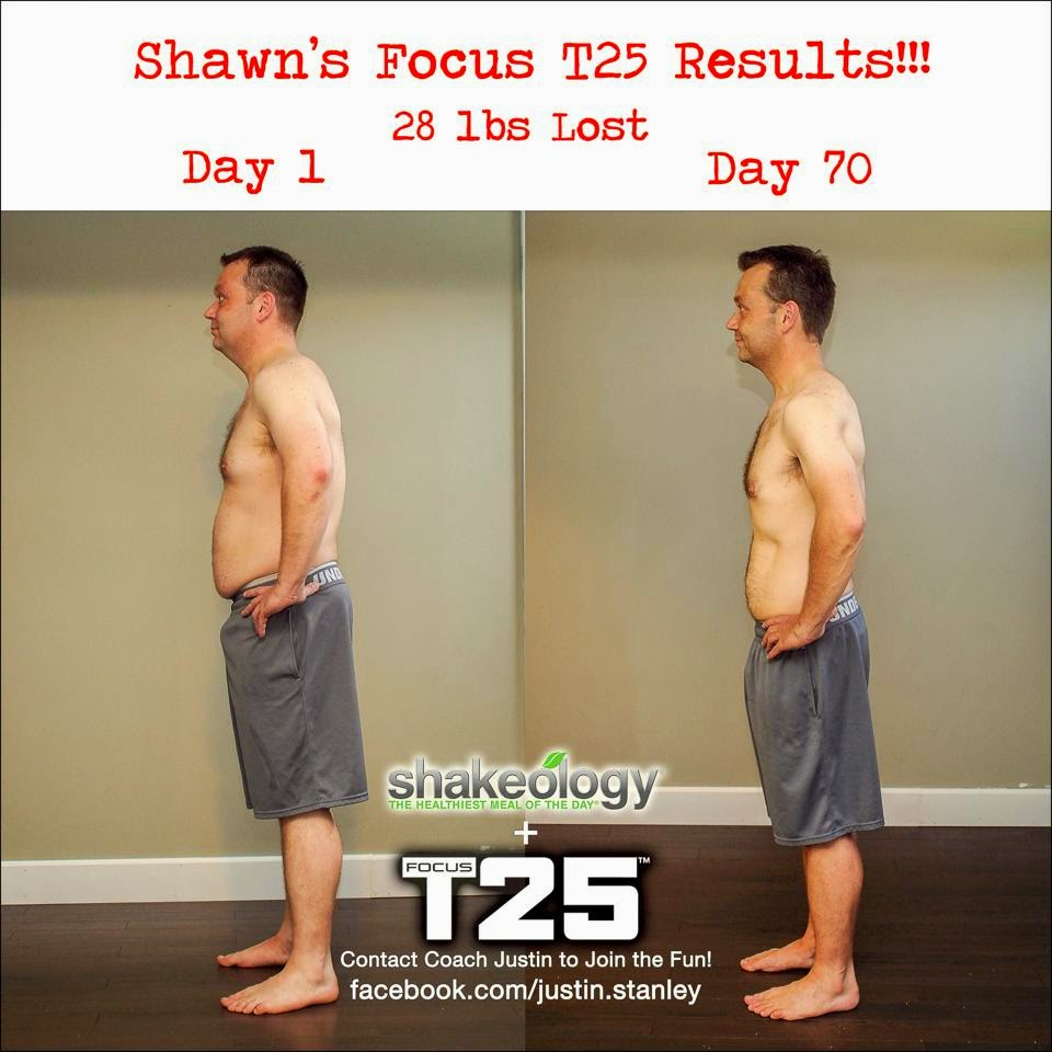 Beachbody Shakeology Focus T25 Shaun T results side