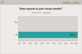 Smoking and Living Green