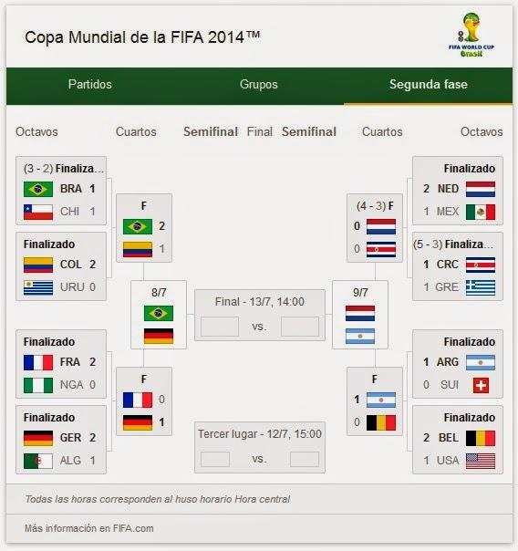 semifinales y finales de BRASIL 2014