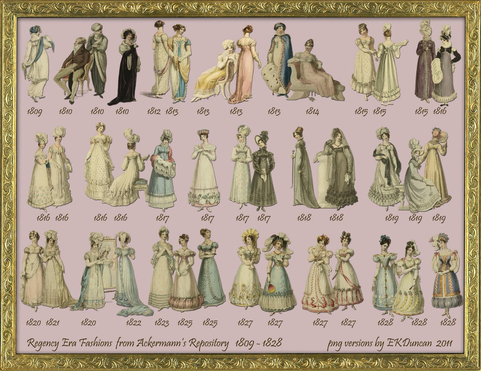 Progression of Regency Fashion in Jane Austen's Adult Life ...