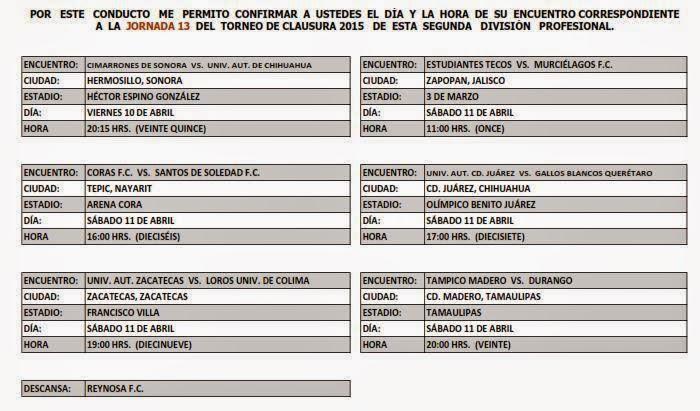Última Jornada Liga Premier