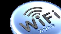 Wi-Fi Trivial