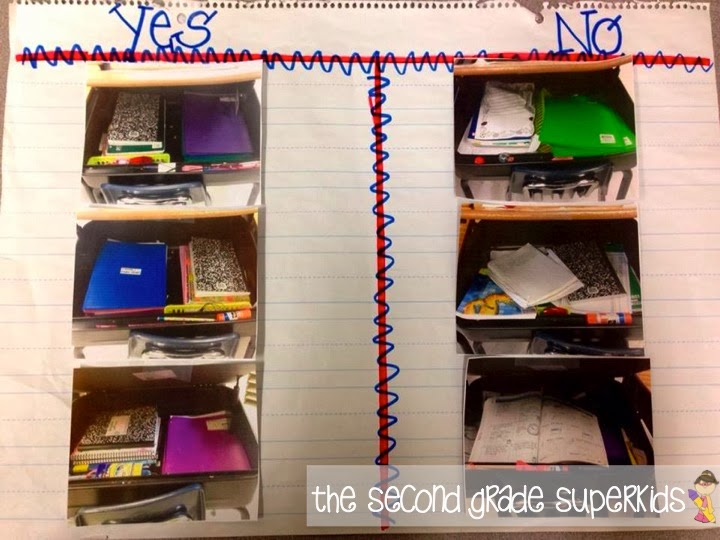 The second grade superkids bright ideas student desk - Classroom desk organization ...