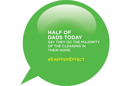 #SwifferEffect #SwifferDad Fact Half of Dads Do Most of Household Cleaning