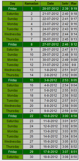 The ramadan schedule for houston, texas is in the time table below