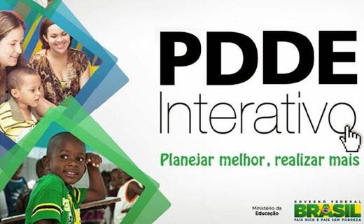 Ações do PDDE - Escola