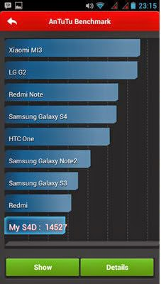 Quad-core processor 1.2 GHz, GPU VideoCore IV HW, 512 MB RAM, 4GB Internal Storage, Battery Li-Ion 1.500mAh, GPS, A-GPS support,