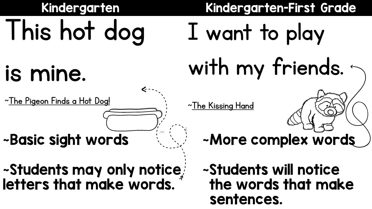 Mentor Sentences for Kindergarten and First Grade - Ideas By Jivey ...