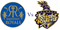 RR vs KKR Scorecard