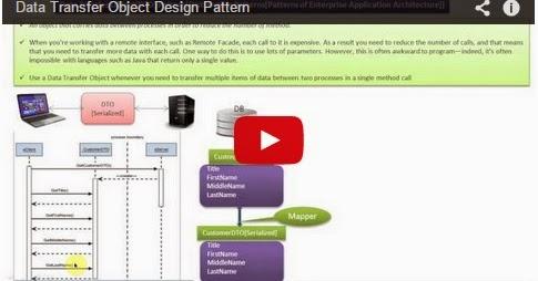 Java ee data transfer object design pattern for Pool design pattern java