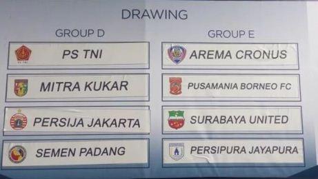 Pembagian Grup Babak 8 Besar Piala Jenderal Sudirman