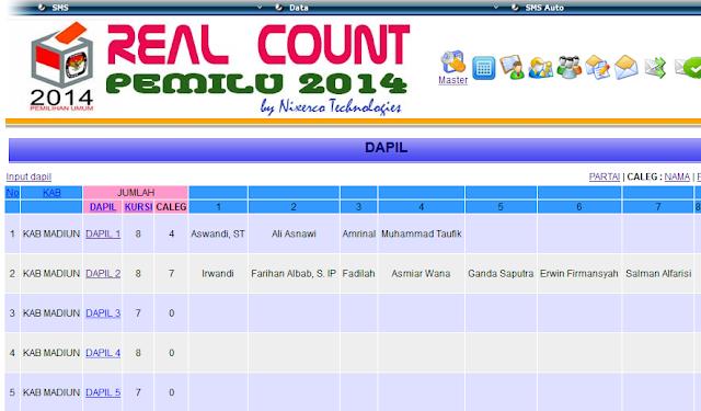 real-count-pemilu2014-daftar-nama-caleg