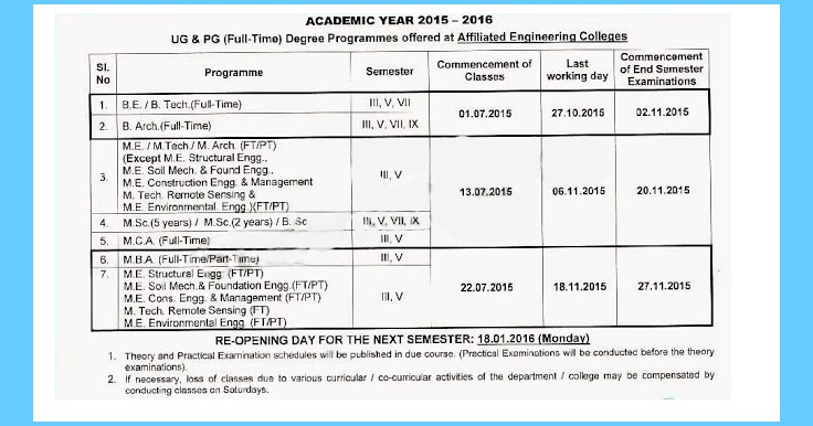 Anna university academic year 2015 odd semester reopening for Rdvv 5th sem time table