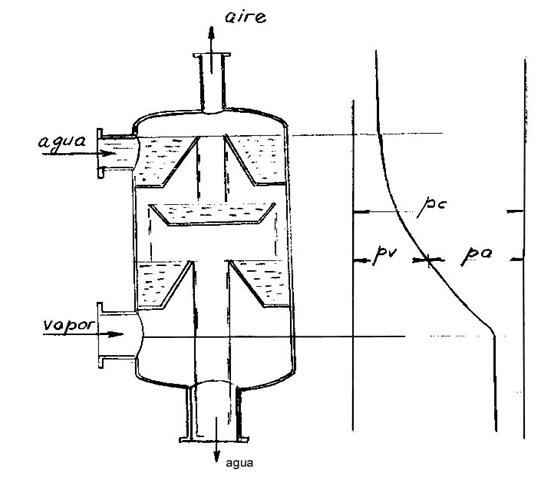 grupo 1mi131 dispositivos feee  condensador