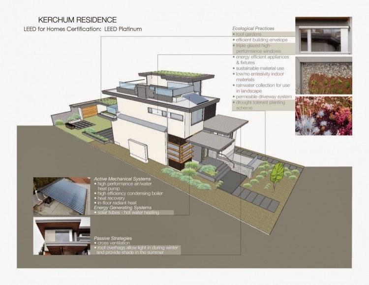Leed Platinum Residence Kerchum Residence Modern Home