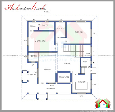 2000 square feet house plan and elevation architecture for 2000 sq ft house plans kerala