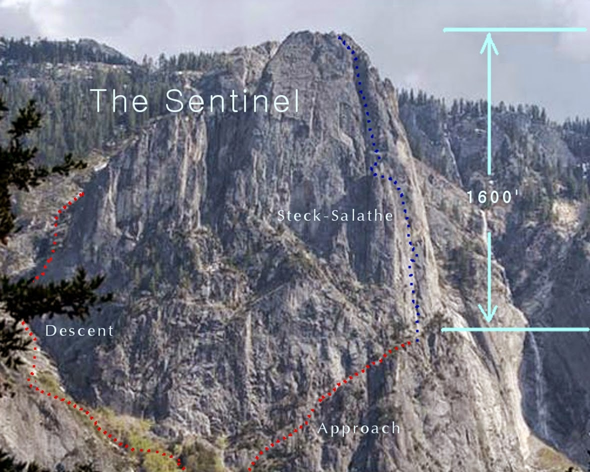 A lifetime of climbing, soloing The Sentinel...
