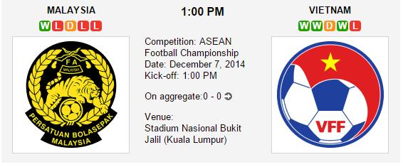 Malaysia vs Vietnam Semifinal Piala AFF 2014