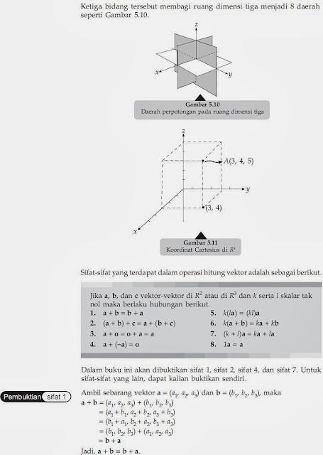 Matematika Di Sma Perkalian Skalar Dengan Vektor
