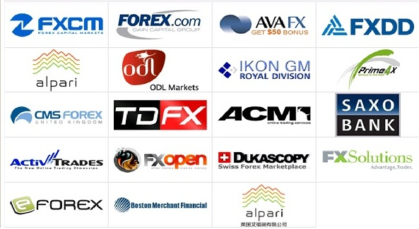 Forex trading brokers list