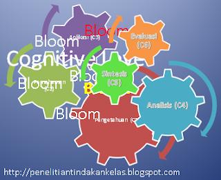 tingkatan (level) taksonomi Bloom pada ranah kognitif