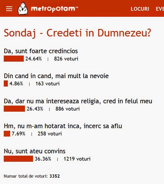 http://metropotam.ro/polling/bucuresti/Credeti-in-Dumnezeu/