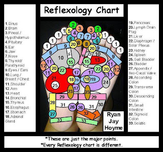 reflexology pancreas