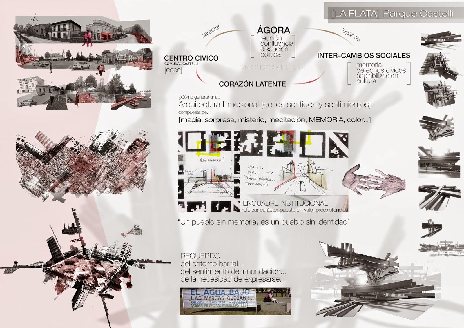 Cátedra Pedemonte - Arquitectura 5 - PU / PA: Matias Floreano
