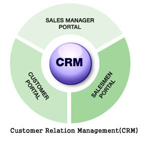 week 1 customer relations Busn 258 customer relations – devry (entire course week 1 – 8) busn 258 week 1 assignment busn 258 week 1 dq 1 customer service – impact busn 258 week 1 dq 2.