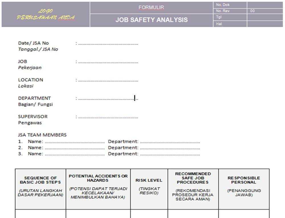 Jsa Form Template Free Download Job Safety Analysis Template