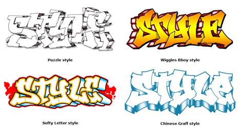 How to write in graffiti text